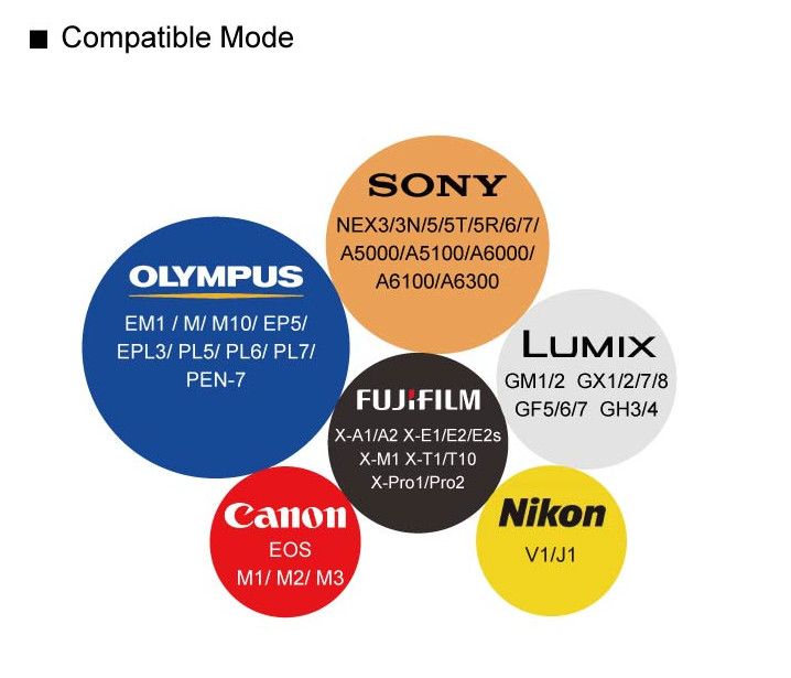 PN-D600 rychloupínací destička pro Nikon D600 - Sunwayfoto